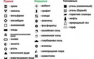 Полезные ископаемые россии на контурной карте