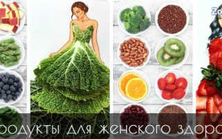 Самые полезные продукты питания для здоровья женщины