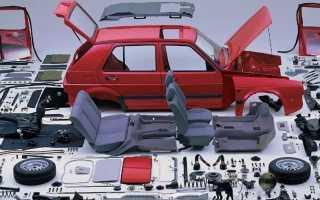 Полезные товары с алиэкспресс для авто
