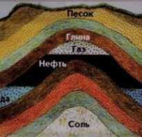 Реферат полезные ископаемые 4 класс