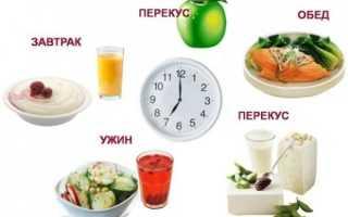 Что полезно есть на ночь для похудения