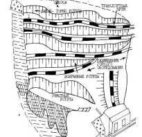Подземная добыча полезных ископаемых