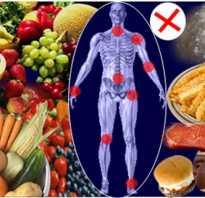 Продукты полезные при артрозе коленного сустава